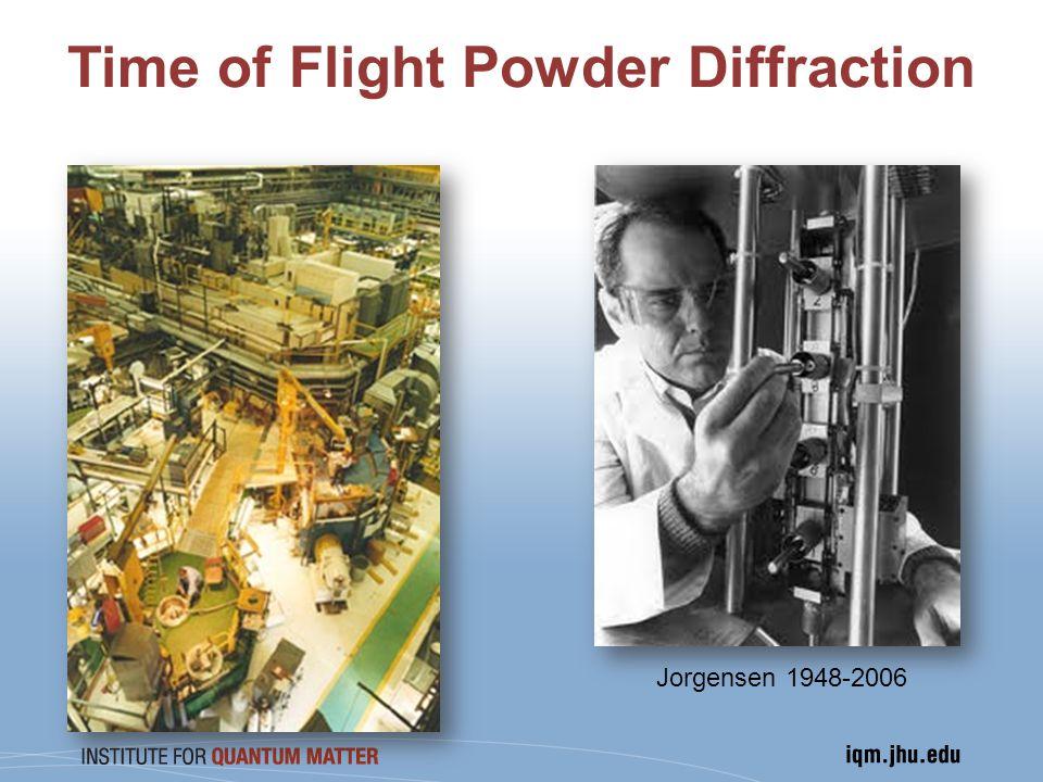Time of Flight Powder Diffraction Jorgensen 1948-2006