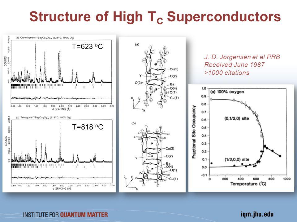 Structure of High T C Superconductors J. D. Jorgensen et al PRB Received June 1987 >1000 citations T=623 o C T=818 o C