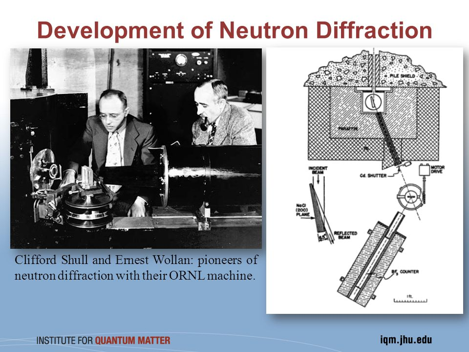 Development of Neutron Diffraction Clifford Shull and Ernest Wollan: pioneers of neutron diffraction with their ORNL machine.