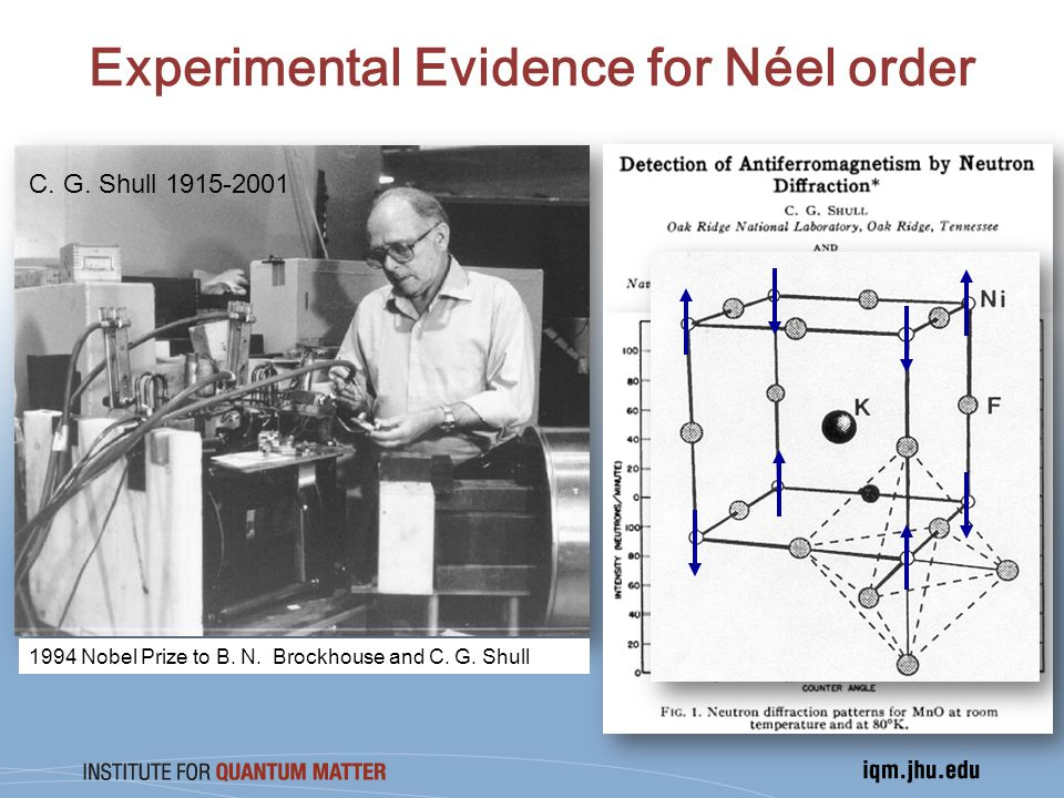 Experimental Evidence for Néel order C. G. Shull 1915-2001 1994 Nobel Prize to B. N. Brockhouse and C. G. Shull