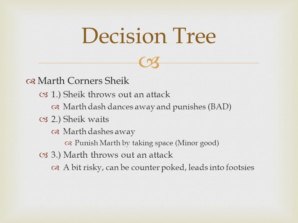   Marth Corners Sheik  1.) Sheik throws out an attack  Marth dash dances away and punishes (BAD)  2.) Sheik waits  Marth dashes away  Punish Ma