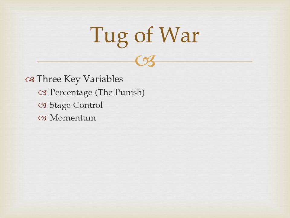   Three Key Variables  Percentage (The Punish)  Stage Control  Momentum Tug of War