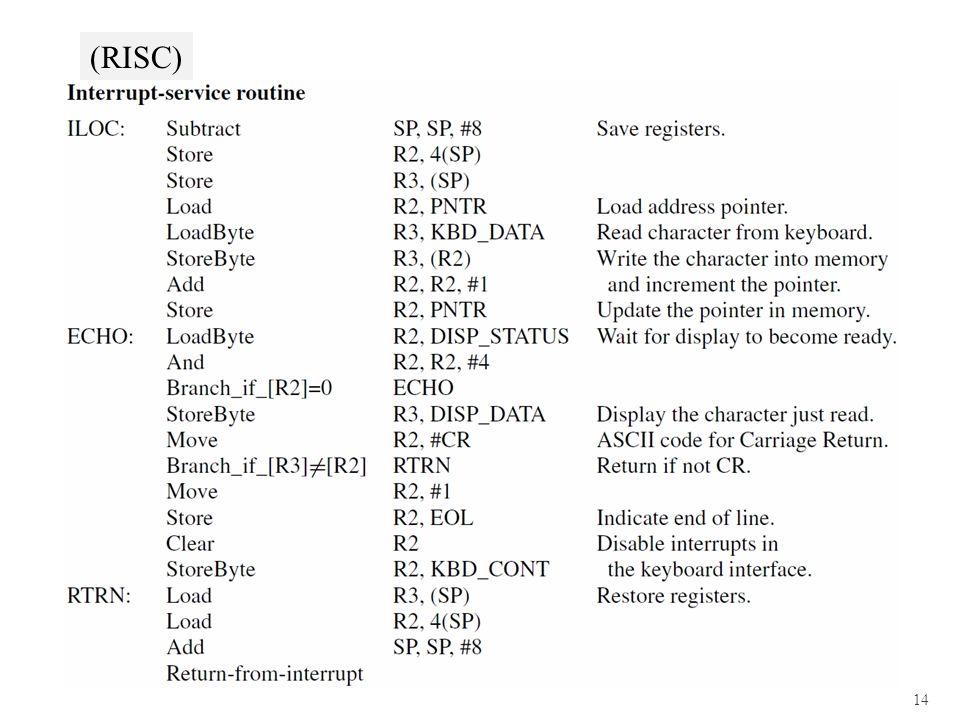 14 (RISC)