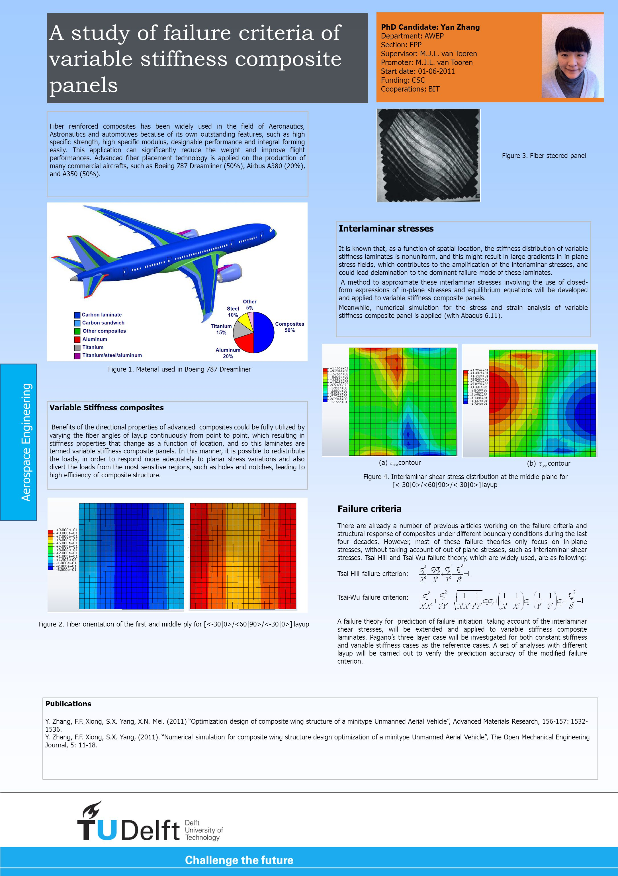 A study of failure criteria of variable stiffness composite panels Fiber reinforced composites has been widely used in the field of Aeronautics, Astronautics and automotives because of its own outstanding features, such as high specific strength, high specific modulus, designable performance and integral forming easily.