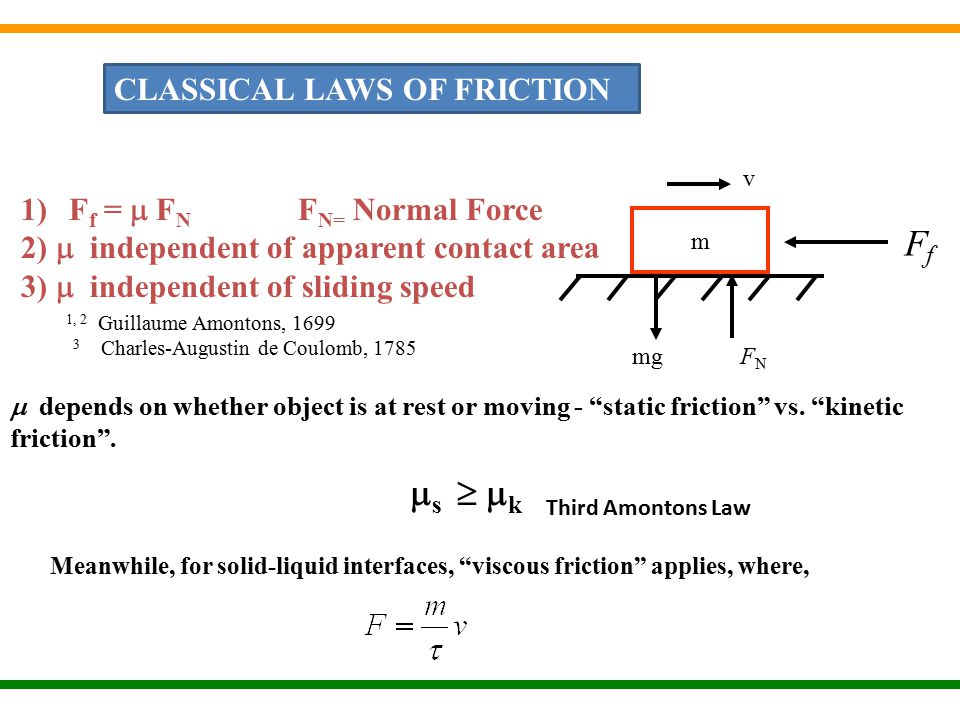 m mgFNFN v 1, 2 Guillaume Amontons, 1699 3 Charles-Augustin de Coulomb, 1785 FfFf CLASSICAL LAWS OF FRICTION 1)F f =  F N F N= Normal Force 2)  independent of apparent contact area 3)  independent of sliding speed  s   k  depends on whether object is at rest or moving - static friction vs.