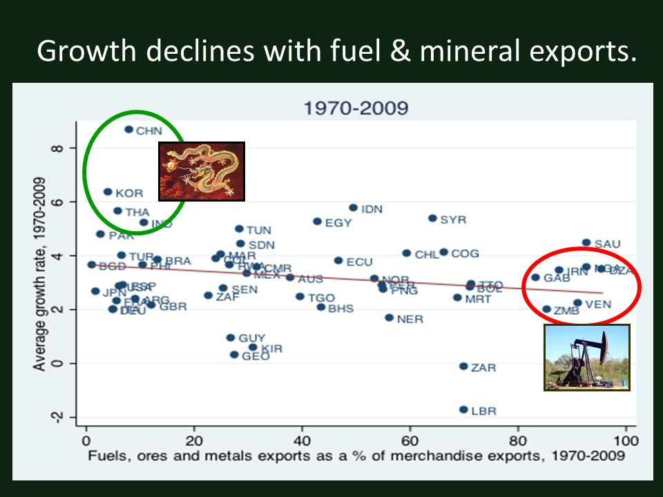 5 Growth declines with fuel & mineral exports.