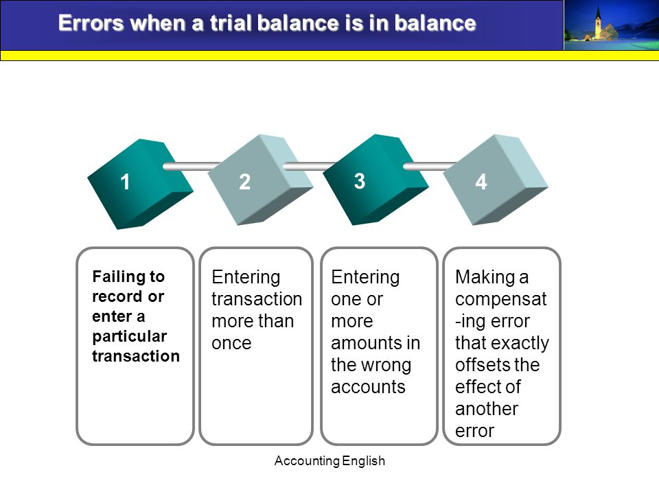 Accounting English Errors when a trial balance is in balance 1 2 3 4 Failing to record or enter a particular transaction Entering transaction more than once Entering one or more amounts in the wrong accounts Making a compensat -ing error that exactly offsets the effect of another error