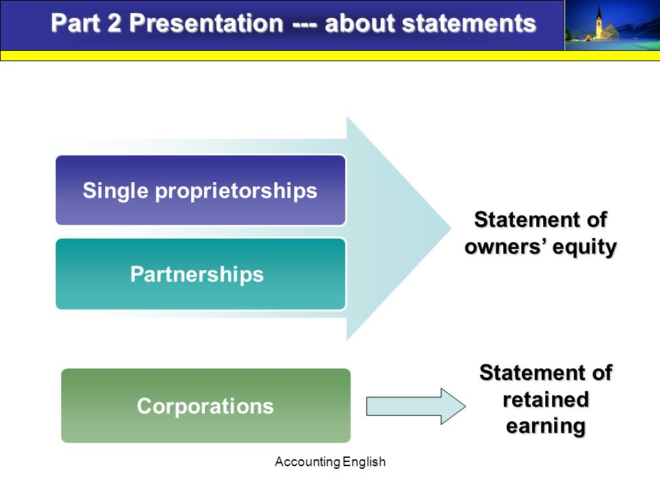 Accounting English Part 2 Presentation --- about statements Corporations Single proprietorships Partnerships Statement of owners' equity Statement of retained earning