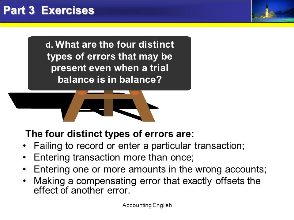 Accounting English The four distinct types of errors are: Failing to record or enter a particular transaction; Entering transaction more than once; Entering one or more amounts in the wrong accounts; Making a compensating error that exactly offsets the effect of another error.
