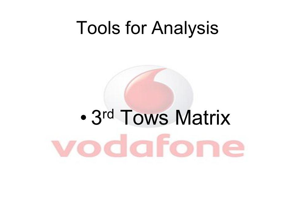 Tools for Analysis 3 rd Tows Matrix