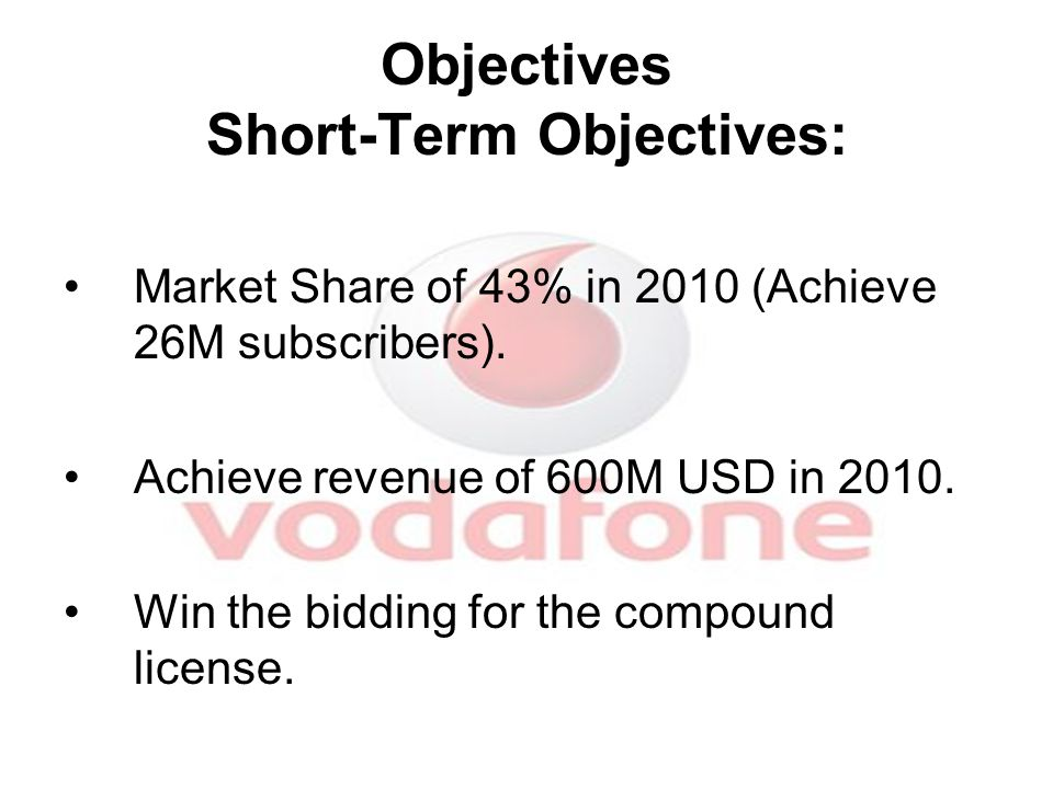 Achieve above 50% market share annually.