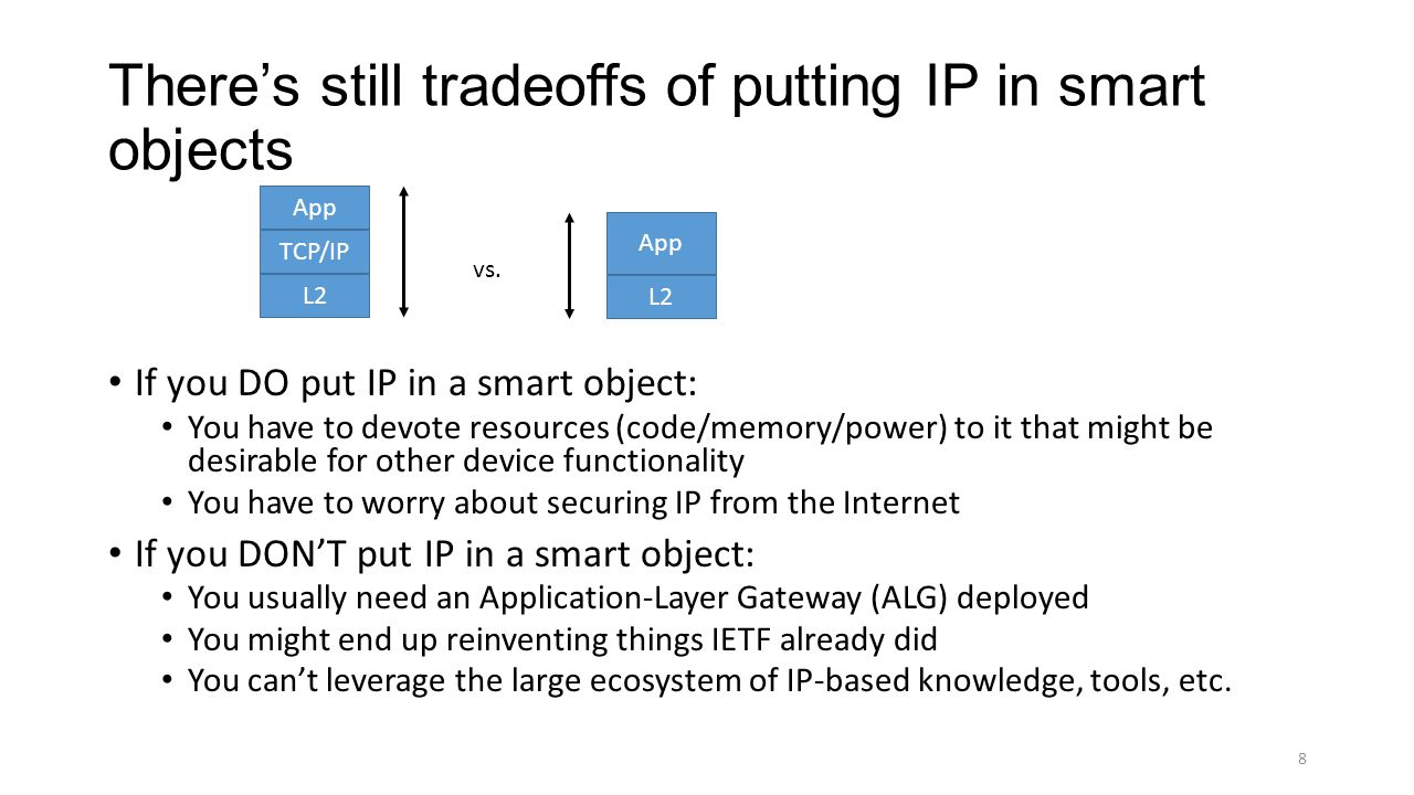 There's still tradeoffs of putting IP in smart objects If you DO put IP in a smart object: You have to devote resources (code/memory/power) to it that