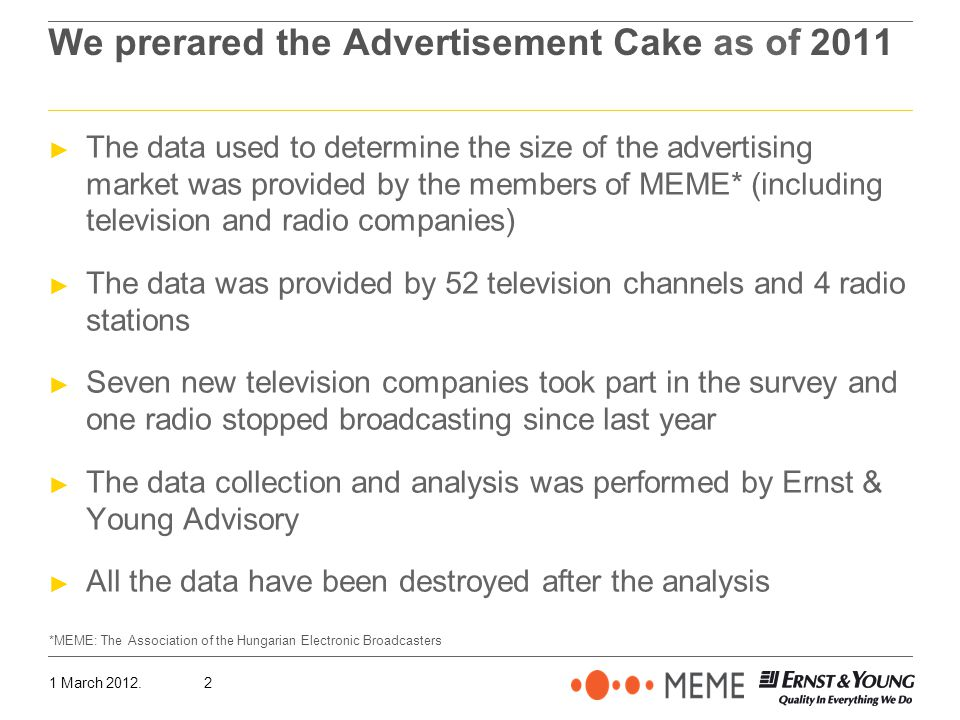 1 March 2012.2 We prerared the Advertisement Cake as of 2011 ► The data used to determine the size of the advertising market was provided by the members of MEME* (including television and radio companies) ► The data was provided by 52 television channels and 4 radio stations ► Seven new television companies took part in the survey and one radio stopped broadcasting since last year ► The data collection and analysis was performed by Ernst & Young Advisory ► All the data have been destroyed after the analysis *MEME: The Association of the Hungarian Electronic Broadcasters