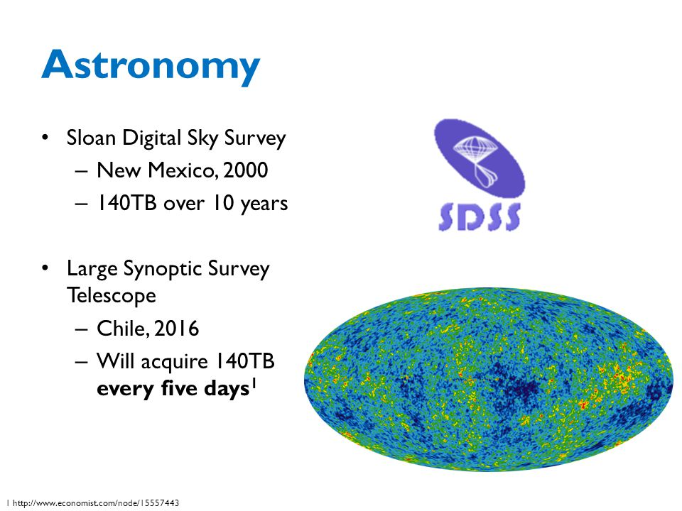 Astronomy Sloan Digital Sky Survey – New Mexico, 2000 – 140TB over 10 years Large Synoptic Survey Telescope – Chile, 2016 – Will acquire 140TB every five days 1 1 http://www.economist.com/node/15557443