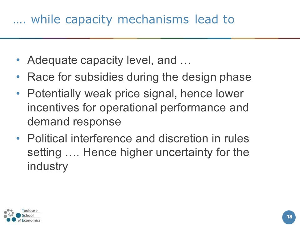 …. while capacity mechanisms lead to Adequate capacity level, and … Race for subsidies during the design phase Potentially weak price signal, hence lo
