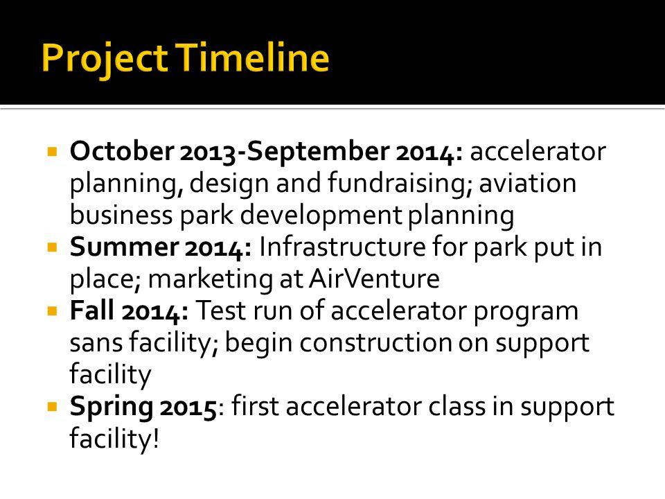  October 2013-September 2014: accelerator planning, design and fundraising; aviation business park development planning  Summer 2014: Infrastructure