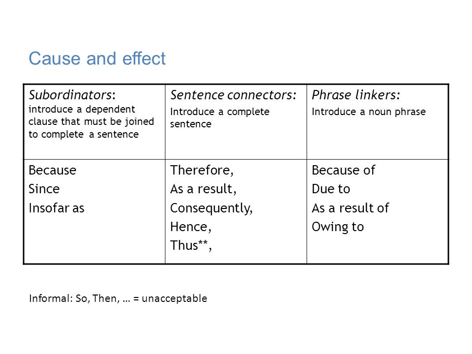 Cause and effect Subordinators: introduce a dependent clause that must be joined to complete a sentence Sentence connectors: Introduce a complete sentence Phrase linkers: Introduce a noun phrase Because Since Insofar as Therefore, As a result, Consequently, Hence, Thus**, Because of Due to As a result of Owing to Informal: So, Then, … = unacceptable