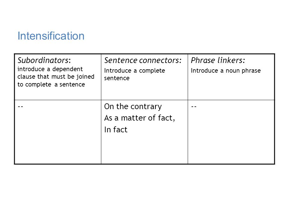 Intensification Subordinators: introduce a dependent clause that must be joined to complete a sentence Sentence connectors: Introduce a complete sentence Phrase linkers: Introduce a noun phrase --On the contrary As a matter of fact, In fact --