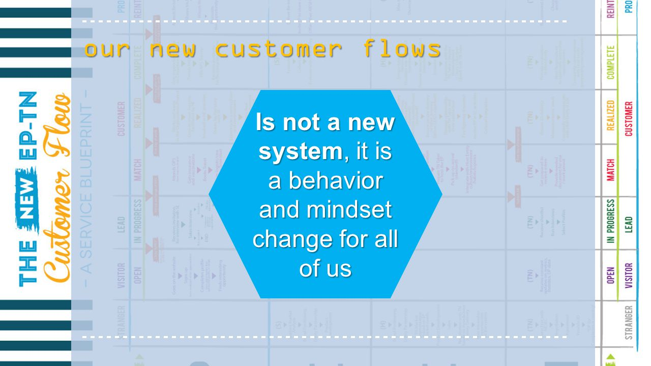 our new customer flows Is not a new system, it is a behavior and mindset change for all of us