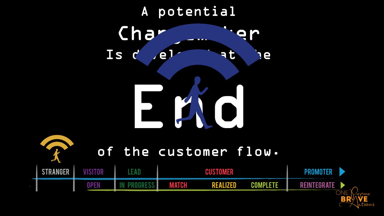 A potential Changemaker Is developed at the End of the customer flow.