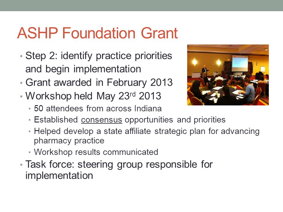 ASHP Foundation Grant Step 2: identify practice priorities and begin implementation Grant awarded in February 2013 Workshop held May 23 rd 2013 50 attendees from across Indiana Established consensus opportunities and priorities Helped develop a state affiliate strategic plan for advancing pharmacy practice Workshop results communicated Task force: steering group responsible for implementation