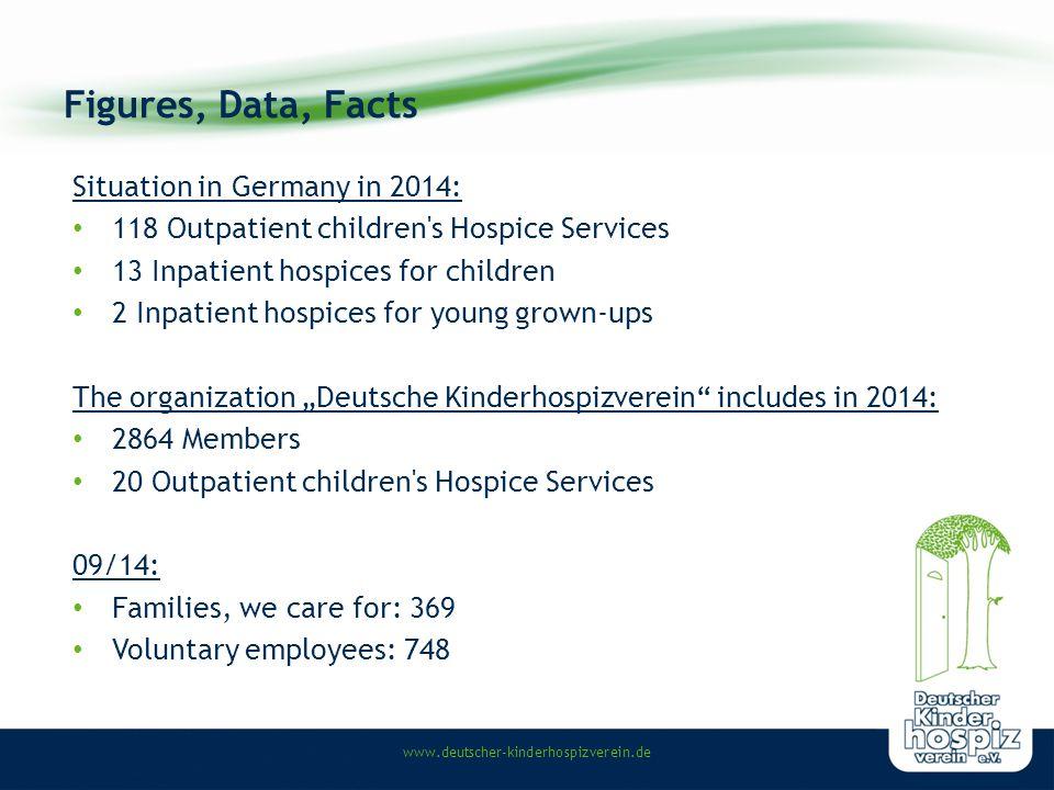 www.deutscher-kinderhospizverein.de Characteristic features of children hospice work Many different diseases; less children getting infected with cancer.