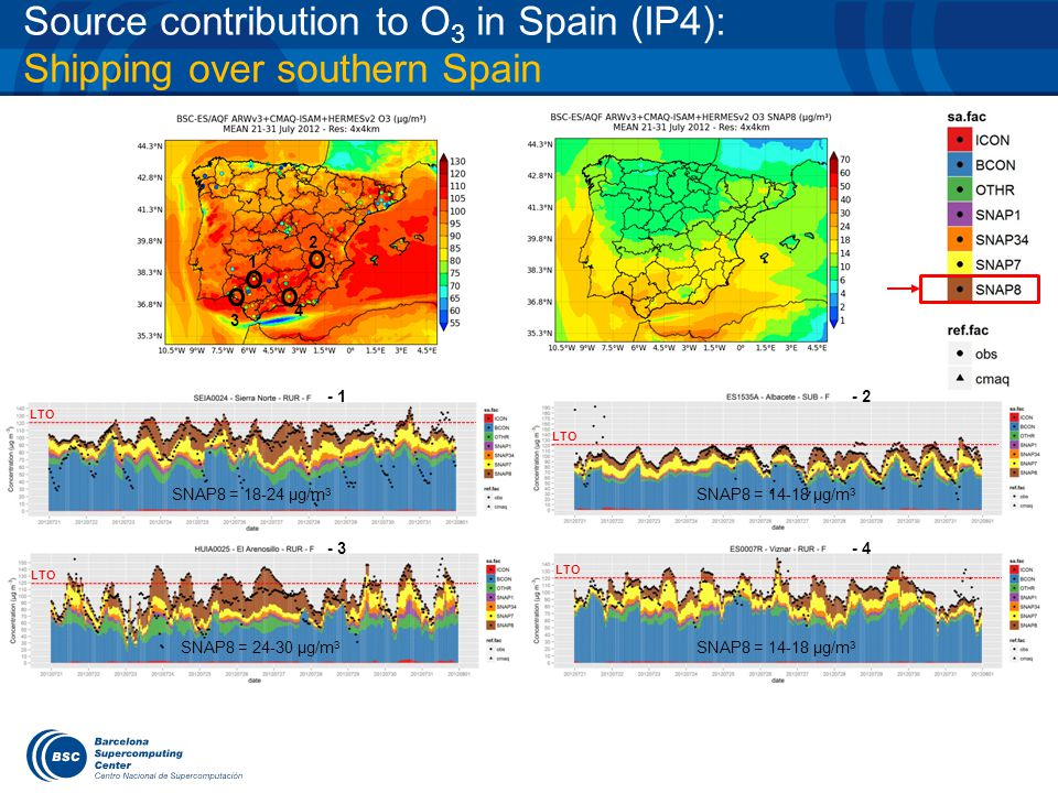 Source contribution to O 3 in Spain (IP4): Shipping over southern Spain 1 2 4 3 - 1 - 3 - 2 - 4 SNAP8 = 14-18 µg/m 3 SNAP8 = 18-24 µg/m 3 SNAP8 = 24-30 µg/m 3 SNAP8 = 14-18 µg/m 3 LTO