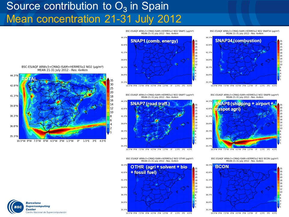 Source contribution to O 3 in Spain Mean concentration 21-31 July 2012 TOTAL SNAP1 (comb.
