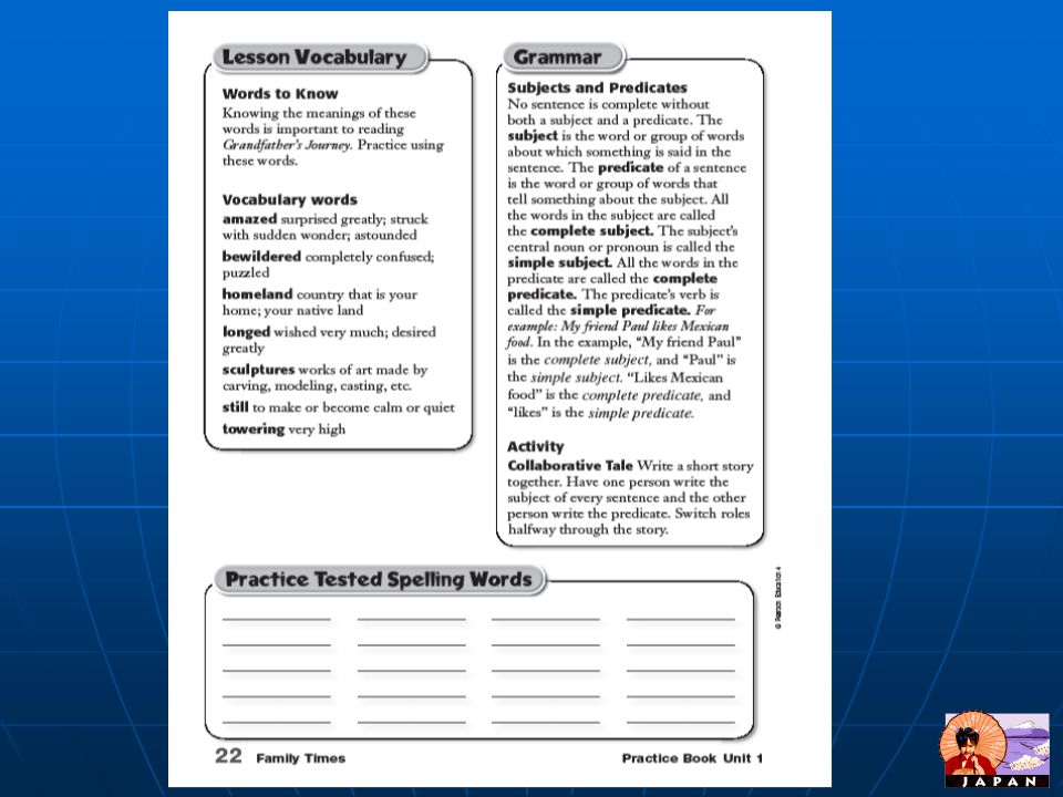 Group Work Readers & WB 24 Readers & WB 24 Spelling Day 2 Spelling Day 2 Language Day 2 Language Day 2 Tri-Fold Section 2 Tri-Fold Section 2 SmartBoard- Vocabulary Game SmartBoard- Vocabulary Game SmartBoard- Vocabulary Game SmartBoard- Vocabulary Game