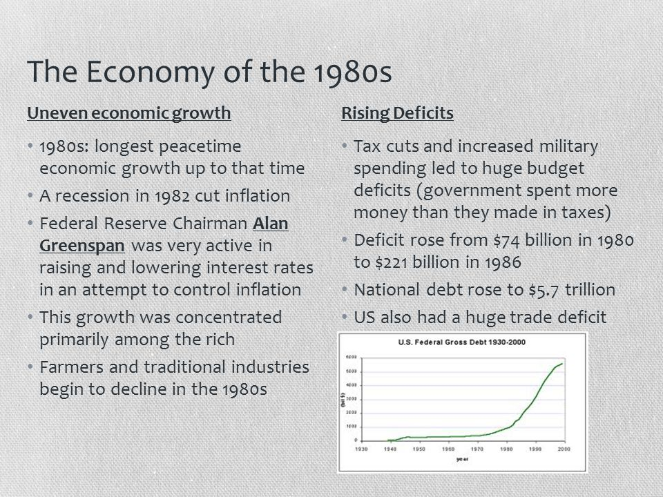 The Economy of the 1980s 1980s: longest peacetime economic growth up to that time A recession in 1982 cut inflation Federal Reserve Chairman Alan Greenspan was very active in raising and lowering interest rates in an attempt to control inflation This growth was concentrated primarily among the rich Farmers and traditional industries begin to decline in the 1980s Tax cuts and increased military spending led to huge budget deficits (government spent more money than they made in taxes) Deficit rose from $74 billion in 1980 to $221 billion in 1986 National debt rose to $5.7 trillion US also had a huge trade deficit Uneven economic growthRising Deficits
