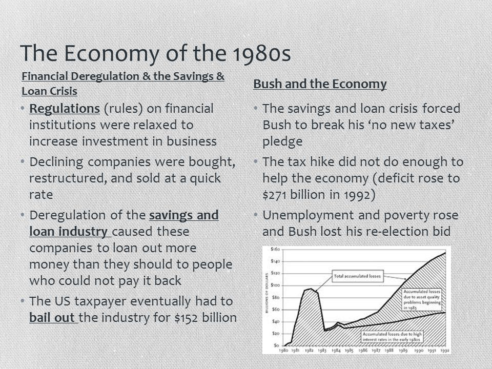 The Economy of the 1980s Regulations (rules) on financial institutions were relaxed to increase investment in business Declining companies were bought, restructured, and sold at a quick rate Deregulation of the savings and loan industry caused these companies to loan out more money than they should to people who could not pay it back The US taxpayer eventually had to bail out the industry for $152 billion The savings and loan crisis forced Bush to break his 'no new taxes' pledge The tax hike did not do enough to help the economy (deficit rose to $271 billion in 1992) Unemployment and poverty rose and Bush lost his re-election bid Financial Deregulation & the Savings & Loan Crisis Bush and the Economy