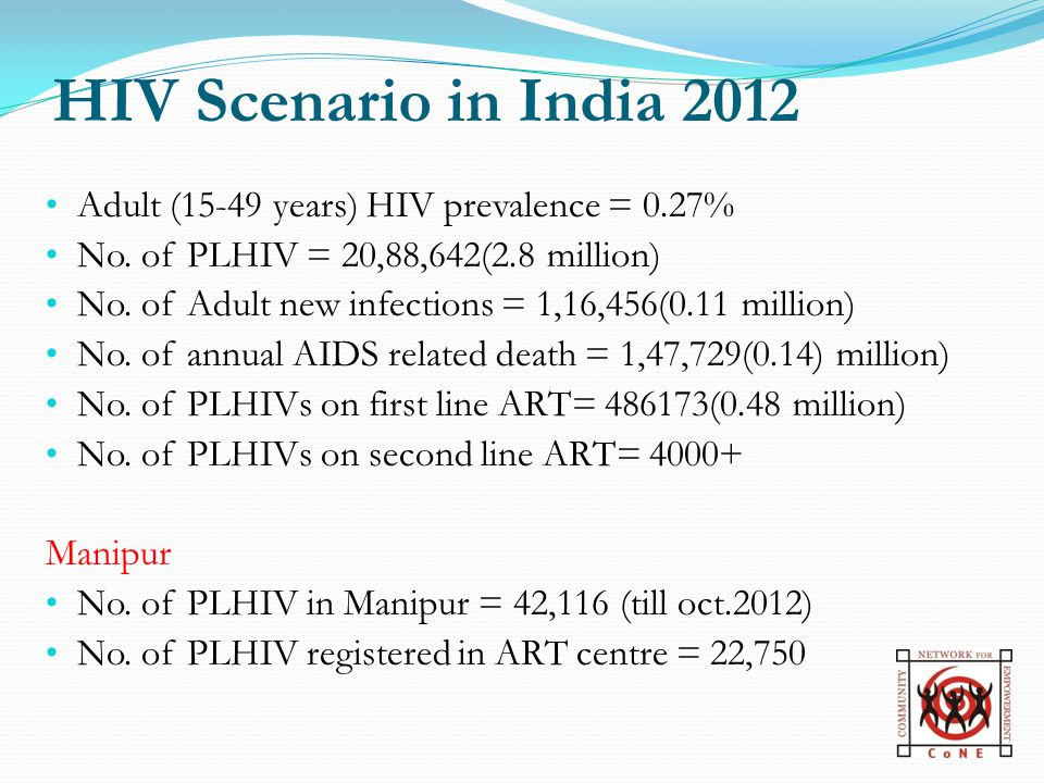 HIV Scenario in India 2012 Adult (15-49 years) HIV prevalence = 0.27% No.