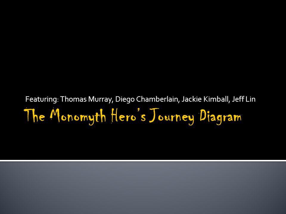 Featuring: Thomas Murray, Diego Chamberlain, Jackie Kimball, Jeff Lin