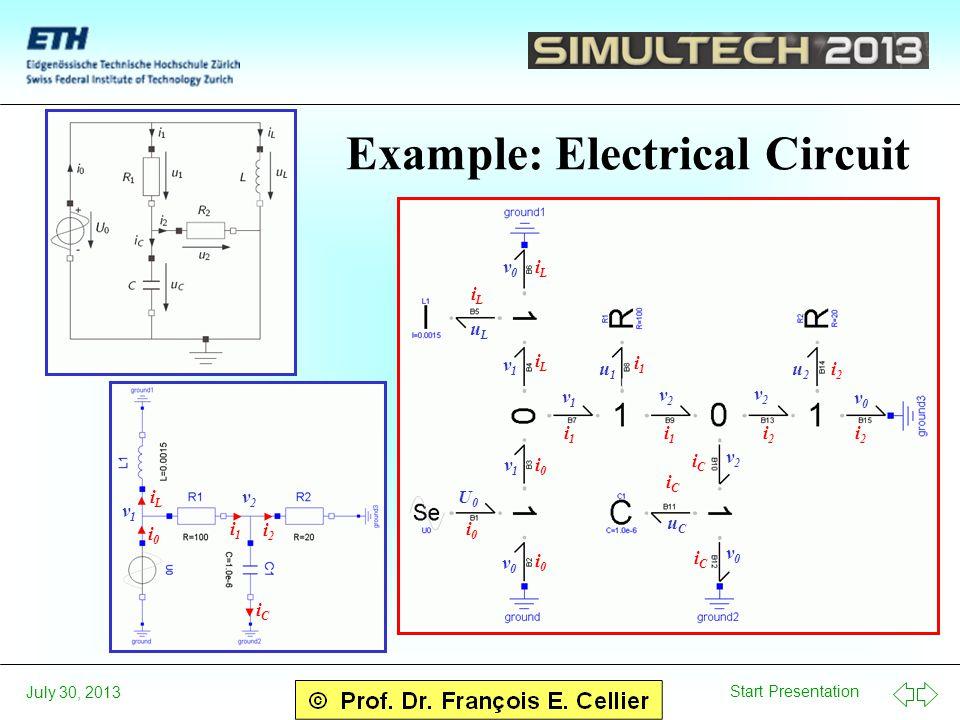 Start Presentation July 30, 2013 Example: Electrical Circuit v1v1 v2v2 i0i0 iLiL i1i1 i2i2 iCiC i0i0 i0i0 i0i0 U0U0 v0v0 v0v0 v0v0 v0v0 iLiL iLiL iLiL v1v1 v1v1 v1v1 i1i1 i1i1 i1i1 u1u1 uLuL v2v2 v2v2 v2v2 u2u2 uCuC iCiC iCiC iCiC i2i2 i2i2 i2i2