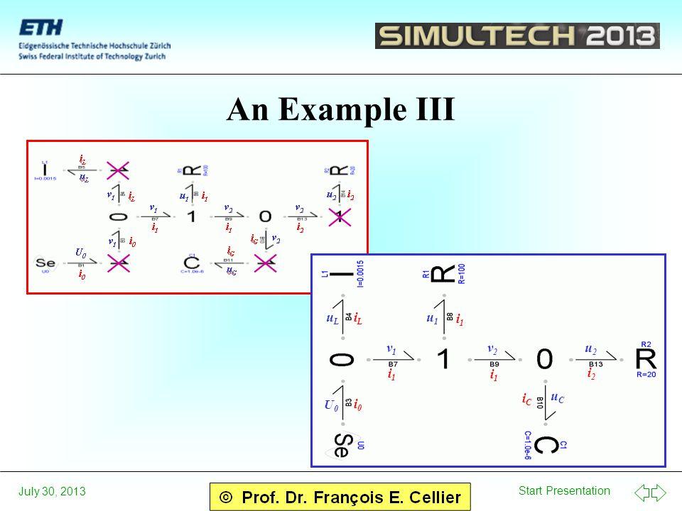 Start Presentation July 30, 2013 An Example III U0U0 uLuL i0i0 iLiL v1v1 i1i1 i1i1 i1i1 u1u1 v2v2 u2u2 uCuC iCiC i2i2