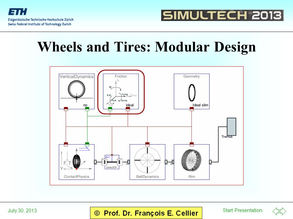 Start Presentation July 30, 2013 Wheels and Tires: Modular Design