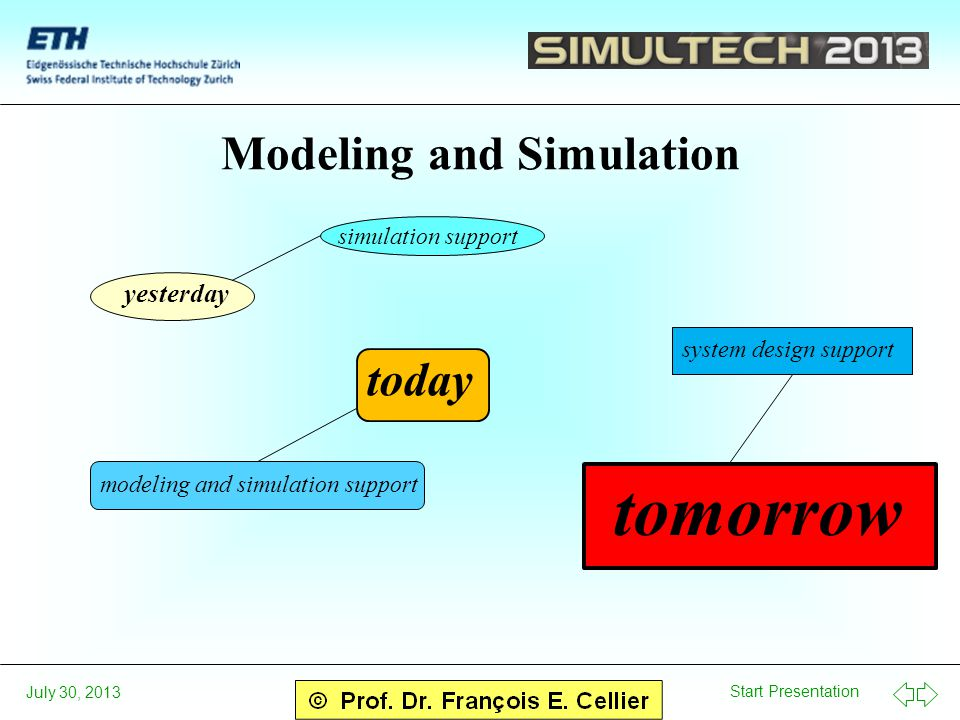 Start Presentation July 30, 2013 Modeling and Simulation yesterday today tomorrow simulation support system design support modeling and simulation support