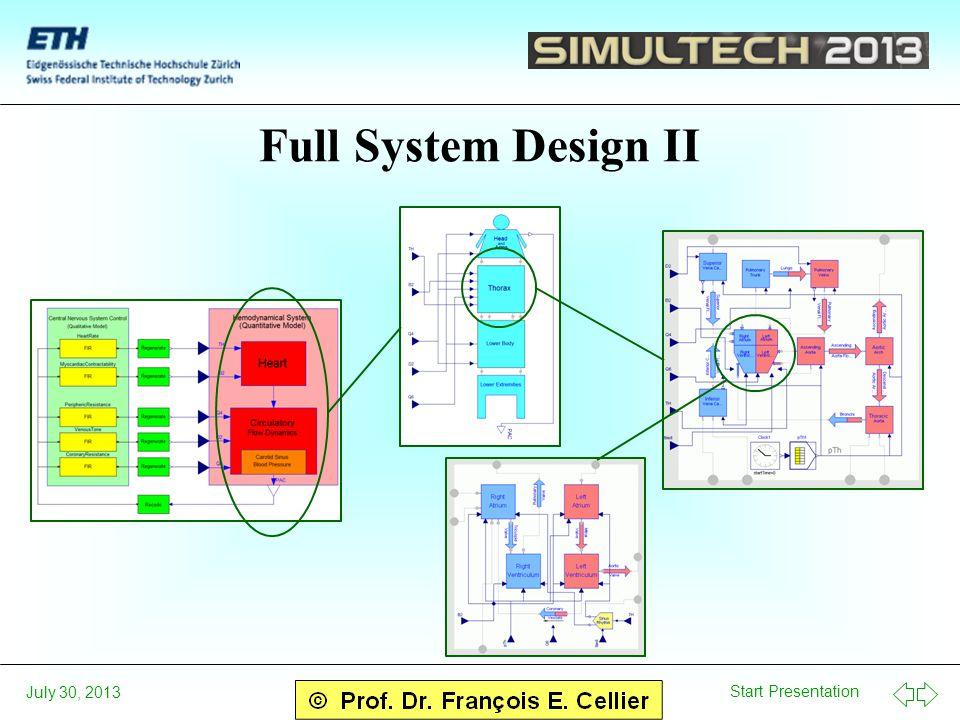 Start Presentation July 30, 2013 Full System Design II