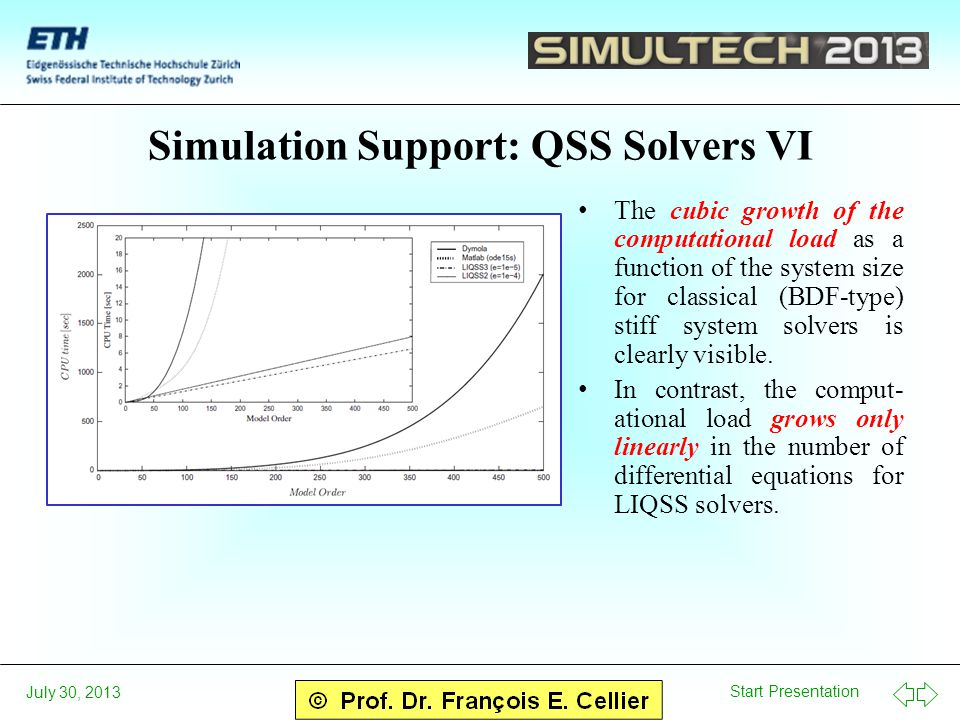 Start Presentation July 30, 2013 Simulation Support: QSS Solvers VI The cubic growth of the computational load as a function of the system size for classical (BDF-type) stiff system solvers is clearly visible.