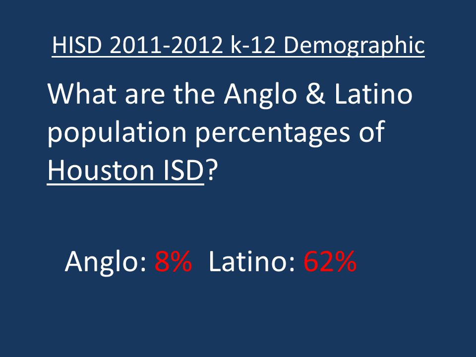 What are the Anglo & Latino population percentages of Dallas ISD.