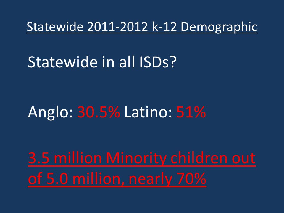 Notable ISDs Latino majority in a matter of 2-3years: Tyler ISD 43% Amarillo ISD 44% Galveston ISD 46%