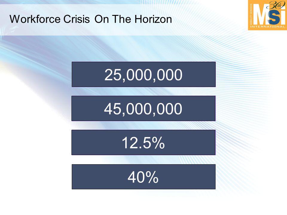 Workforce Crisis On The Horizon 25,000,000 45,000,000 12.5% 25,000,000 45,000,000 12.5% 40%