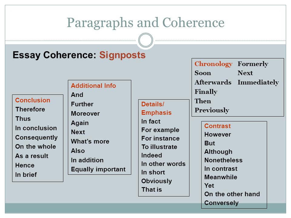 Paragraphs and Coherence Essay Coherence: Signposts Conclusion Therefore Thus In conclusion Consequently On the whole As a result Hence In brief Additional Info And Further Moreover Again Next What's more Also In addition Equally important Details/ Emphasis In fact For example For instance To illustrate Indeed In other words In short Obviously That is Chronology Soon Afterwards Finally Then Previously Formerly Next Immediately Contrast However But Although Nonetheless In contrast Meanwhile Yet On the other hand Conversely