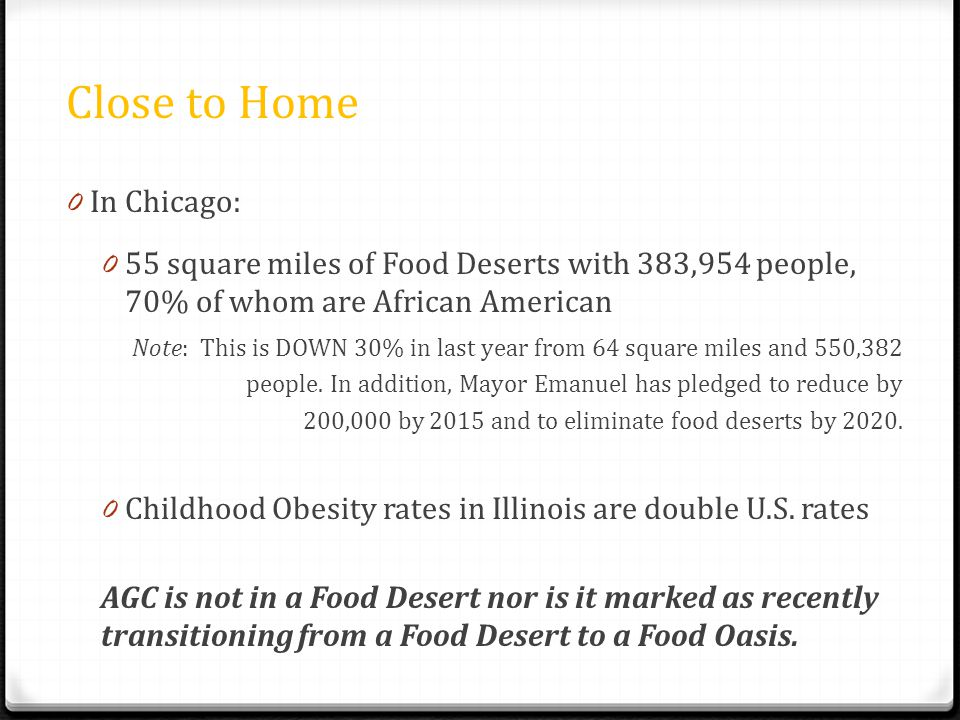 Close to Home 0 In Chicago: 0 55 square miles of Food Deserts with 383,954 people, 70% of whom are African American Note: This is DOWN 30% in last year from 64 square miles and 550,382 people.