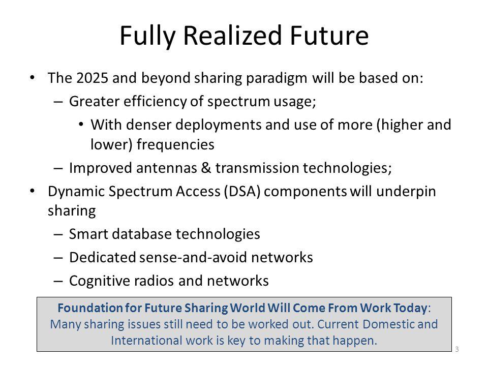 Technology Development More spectrally-efficient standards – 5G – Beyond LTE – 5GPP – IEEE – 802.11(ax), 802.22 (TVWS), 802.15 (WPAN), etc.