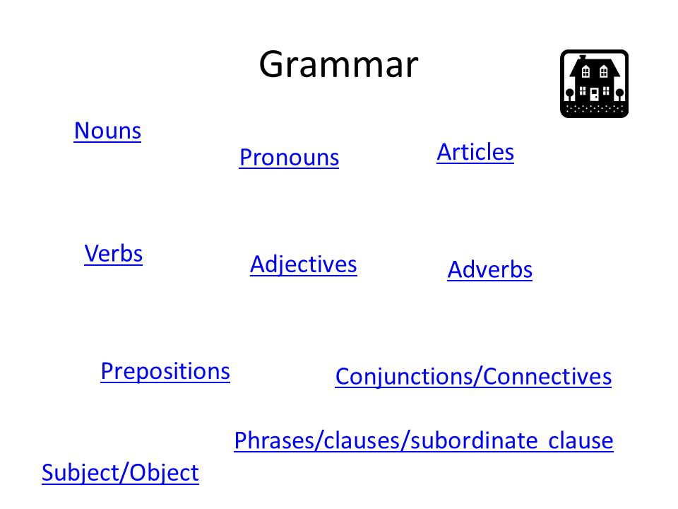 Grammar Nouns Pronouns Articles Verbs Adjectives Adverbs Prepositions Phrases/clauses/subordinate clause Conjunctions/Connectives Subject/Object