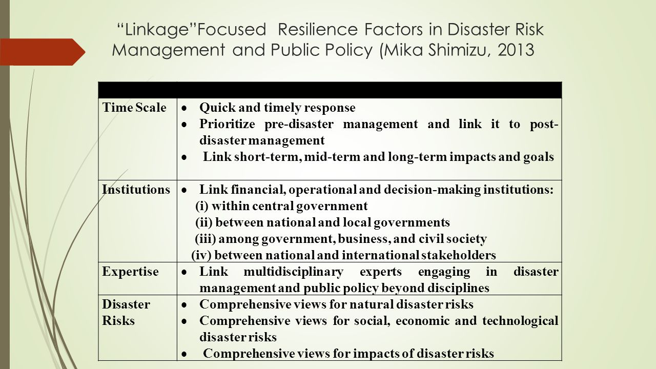 Linkage Focused Resilience Factors in Disaster Risk Management and Public Policy (Mika Shimizu, 2013 Major FactorsMetrics Time Scale  Quick and timely response  Prioritize pre-disaster management and link it to post- disaster management  Link short-term, mid-term and long-term impacts and goals Institutions  Link financial, operational and decision-making institutions: (i) within central government (ii) between national and local governments (iii) among government, business, and civil society (iv) between national and international stakeholders Expertise  Link multidisciplinary experts engaging in disaster management and public policy beyond disciplines Disaster Risks  Comprehensive views for natural disaster risks  Comprehensive views for social, economic and technological disaster risks  Comprehensive views for impacts of disaster risks