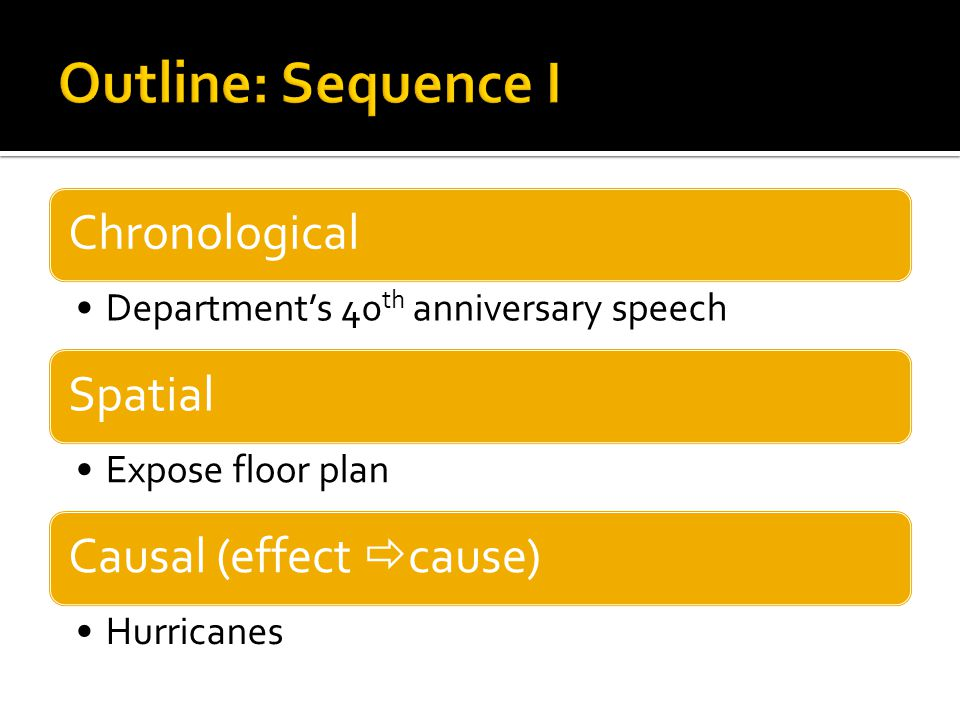 Chronological Department's 40 th anniversary speech Spatial Expose floor plan Causal (effect  cause) Hurricanes