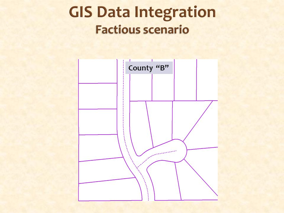 Factious scenario GIS Data Integration Factious scenario County B