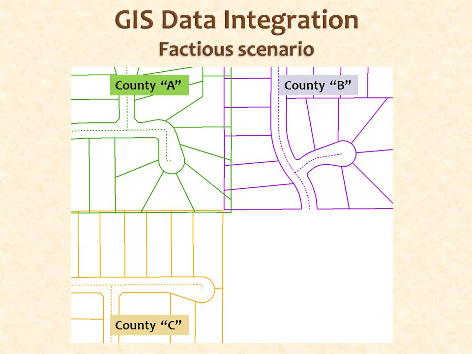 Factious scenario GIS Data Integration Factious scenario County A County B County C